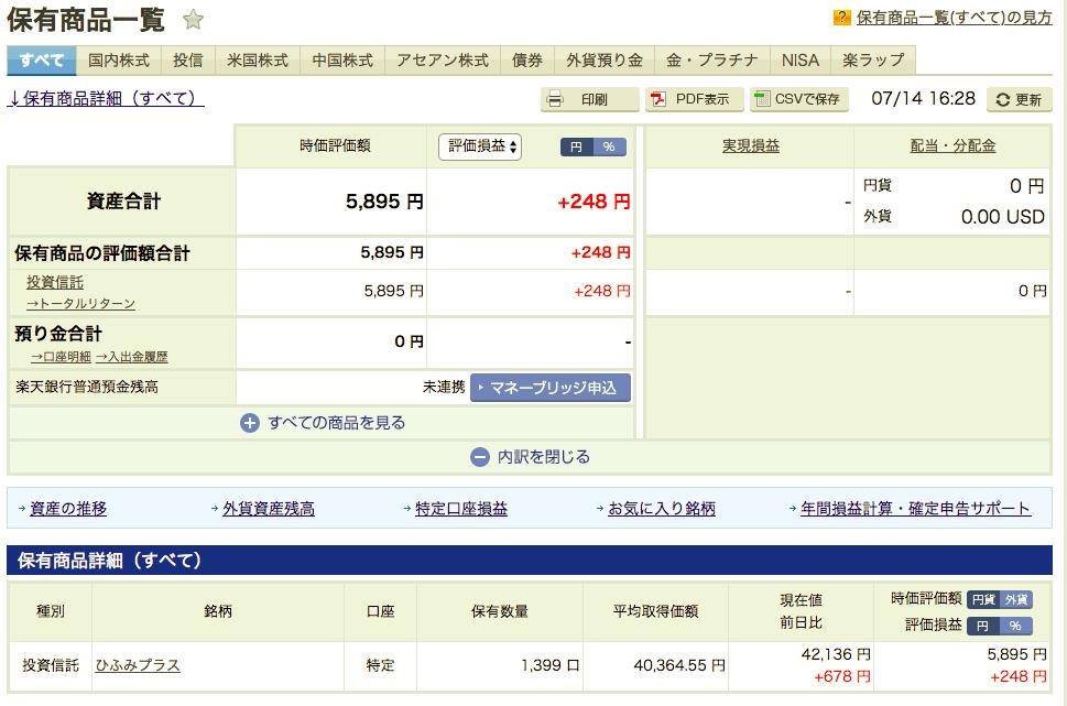 楽天証券運用画面