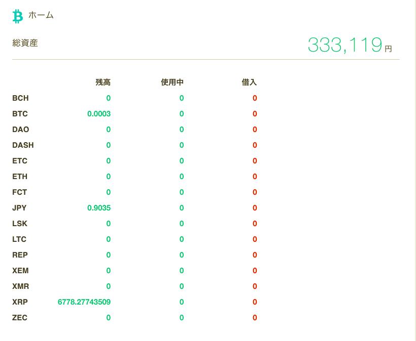 コインチェック総資産画面