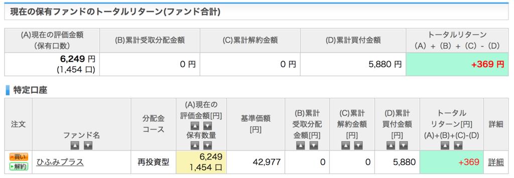 7月末の楽天証券特定口座運用成績画像