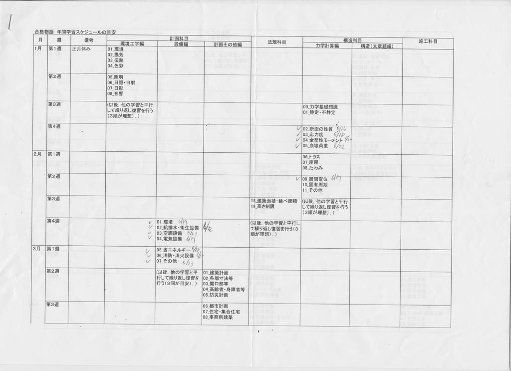 f:id:kotsu2kotsu:20170623214245j:plain