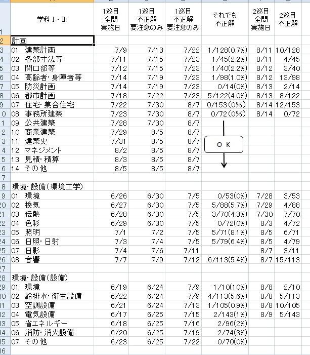 f:id:kotsu2kotsu:20170814234156j:plain