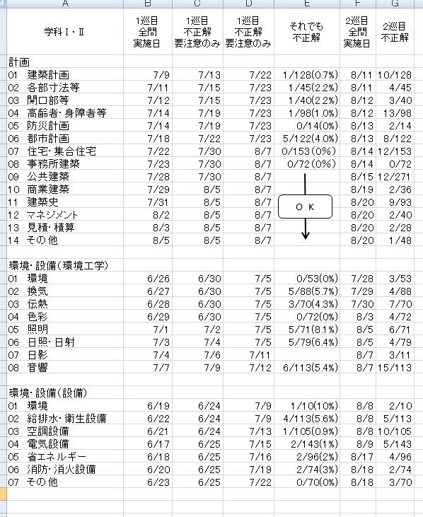 f:id:kotsu2kotsu:20170820230043j:plain