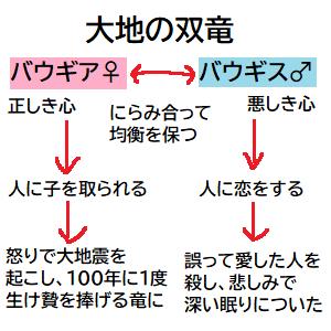 f:id:kotsu_oba:20191001100739p:plain