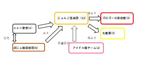 f:id:kotsu_oba:20200123174225p:plain