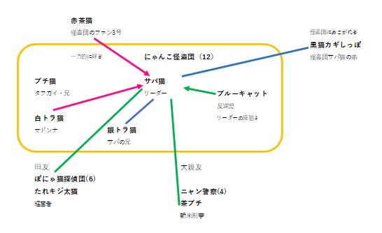 f:id:kotsu_oba:20200123174245p:plain