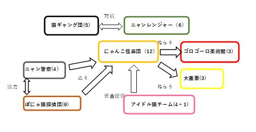 f:id:kotsu_oba:20200327134146p:plain
