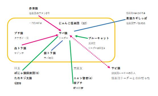 f:id:kotsu_oba:20200327134218p:plain
