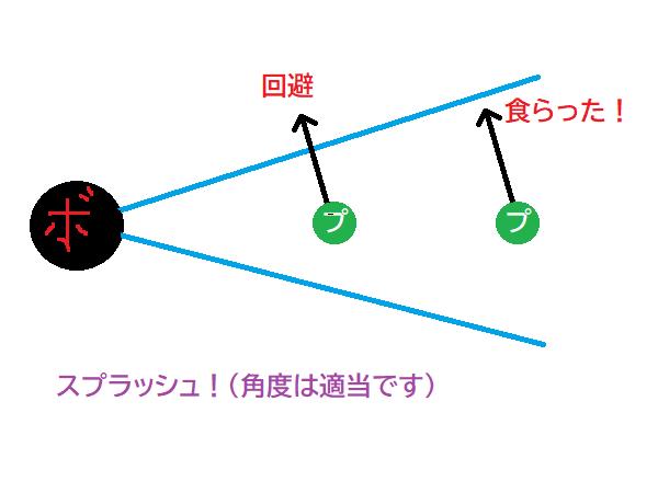 f:id:kotsu_oba:20200424092521p:plain