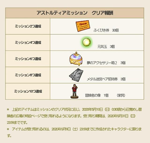 f:id:kotsu_oba:20200428080549j:image