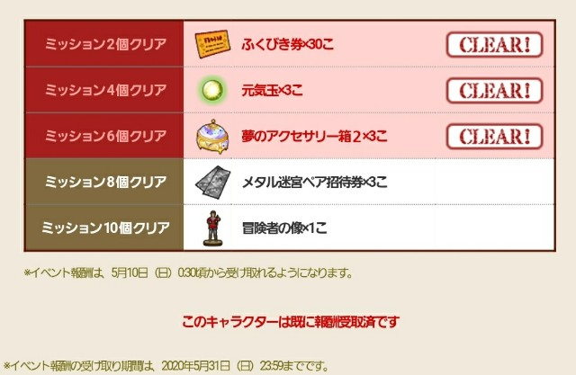 f:id:kotsu_oba:20200511124505j:image