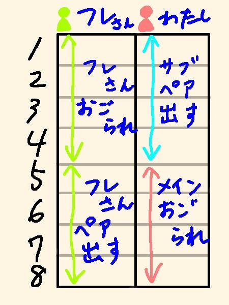 f:id:kotsu_oba:20210507213707j:image
