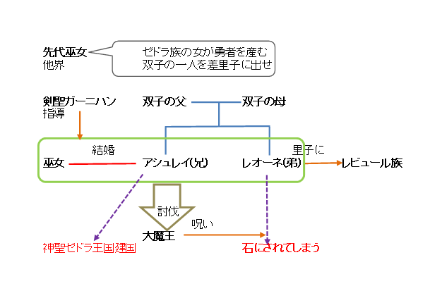 f:id:kotsu_oba:20210820144014p:plain