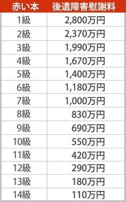 f:id:kotsujiko:20170125141105p:plain