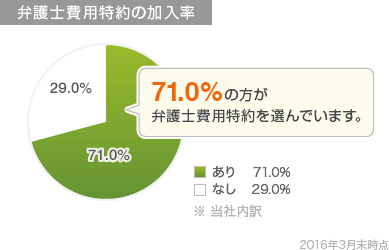 f:id:kotsujiko:20170125180528p:plain