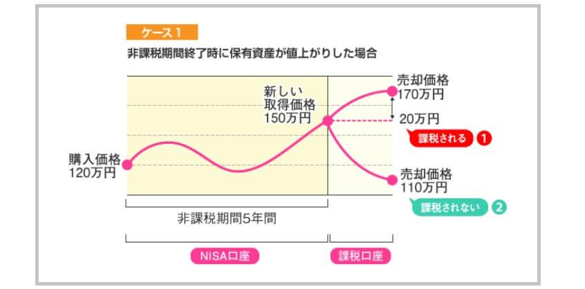 f:id:kotsukotsu-techou:20170821012318j:plain