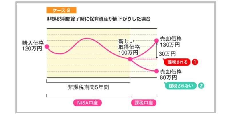 f:id:kotsukotsu-techou:20170821012732j:plain
