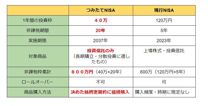 f:id:kotsukotsu-techou:20170821013401j:plain