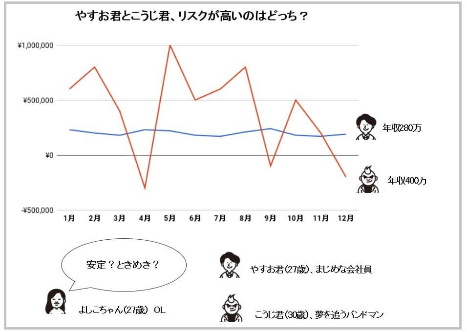 f:id:kotsukotsu-techou:20170902150232j:plain