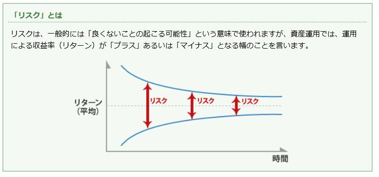 f:id:kotsukotsu-techou:20170909173220p:plain