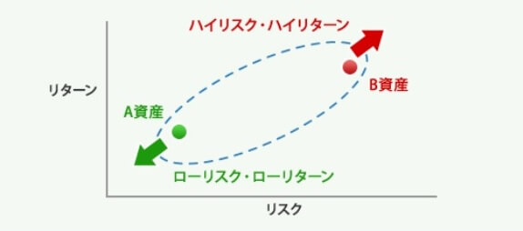 f:id:kotsukotsu-techou:20170909175028j:plain