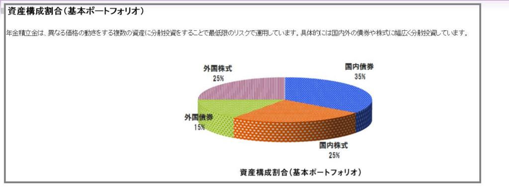 f:id:kotsukotsu-techou:20170923055417j:plain