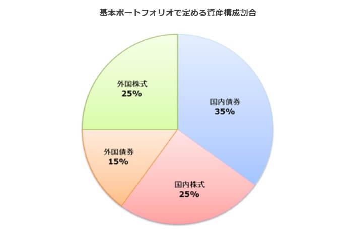 f:id:kotsukotsu-techou:20171008173910j:plain