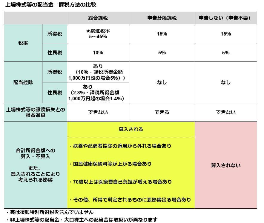 f:id:kotsukotsu-techou:20180114052204j:plain