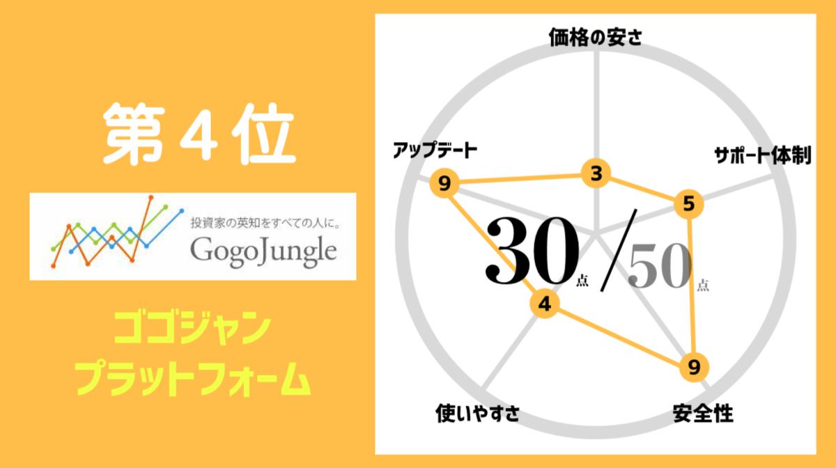 f:id:kotsukotsuKASEGU:20200124181451p:plain