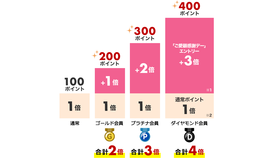 f:id:kotsukotsu_tocchi:20210218163153p:plain