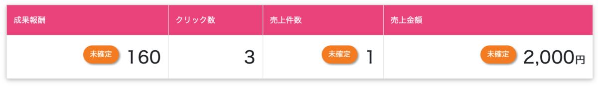 f:id:kotsukotsu_tocchi:20210219174147p:plain