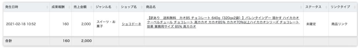 f:id:kotsukotsu_tocchi:20210219174829p:plain
