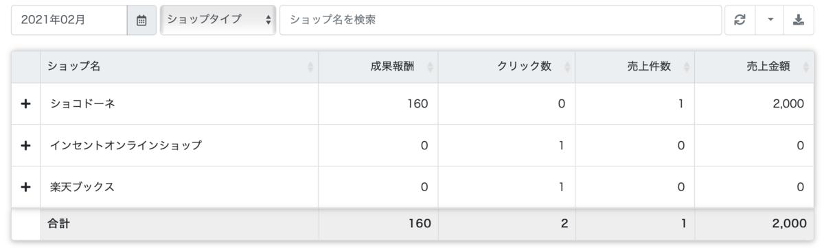 f:id:kotsukotsu_tocchi:20210219175034p:plain