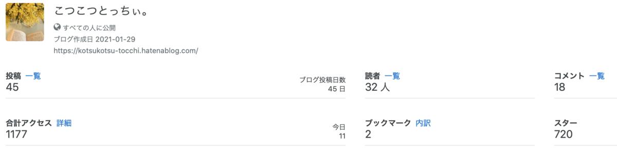 f:id:kotsukotsu_tocchi:20210331193733p:plain