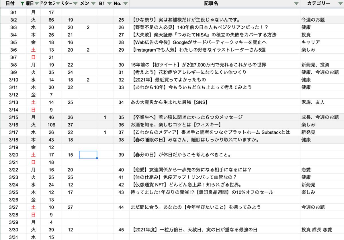 f:id:kotsukotsu_tocchi:20210401162133p:plain