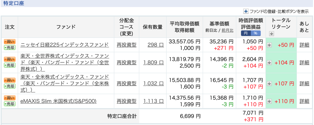 f:id:kotsukotsu_tocchi:20210406160455p:plain