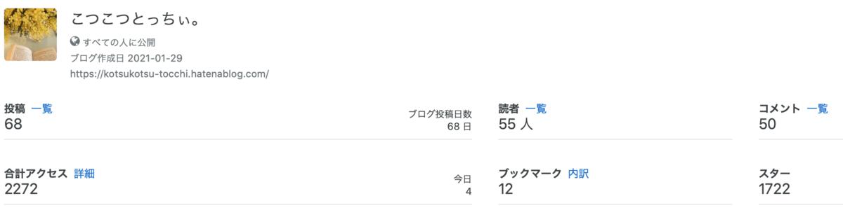 f:id:kotsukotsu_tocchi:20210531162056p:plain