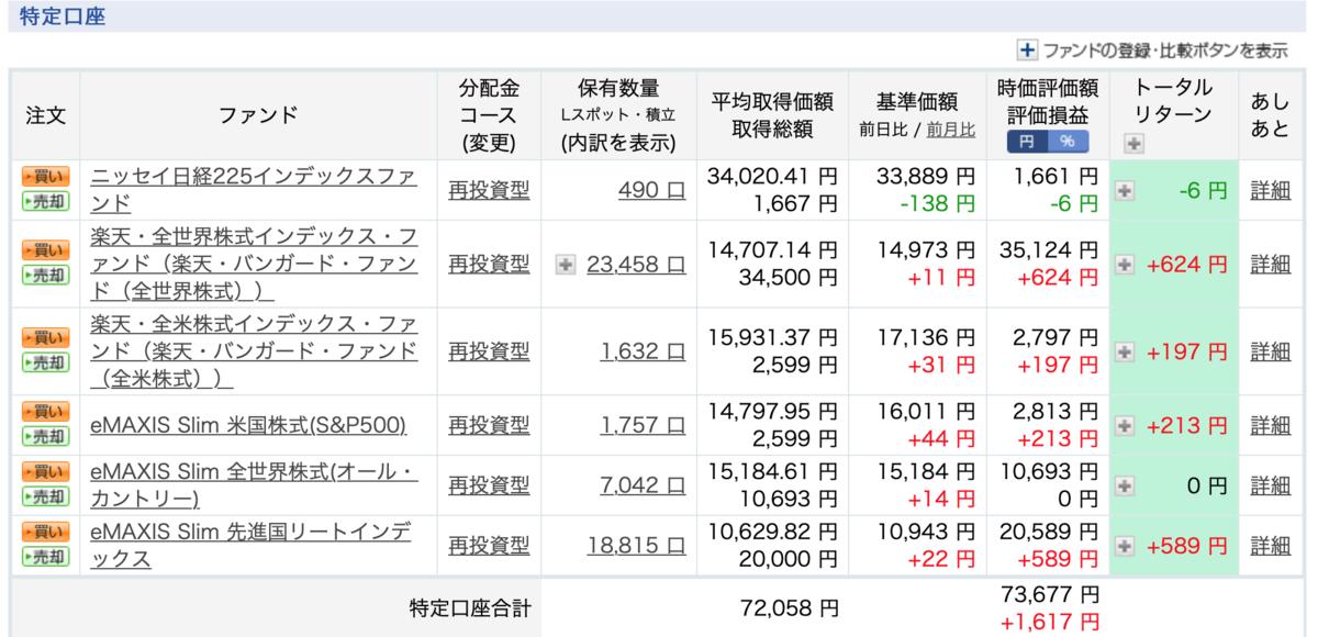 f:id:kotsukotsu_tocchi:20210606152305p:plain
