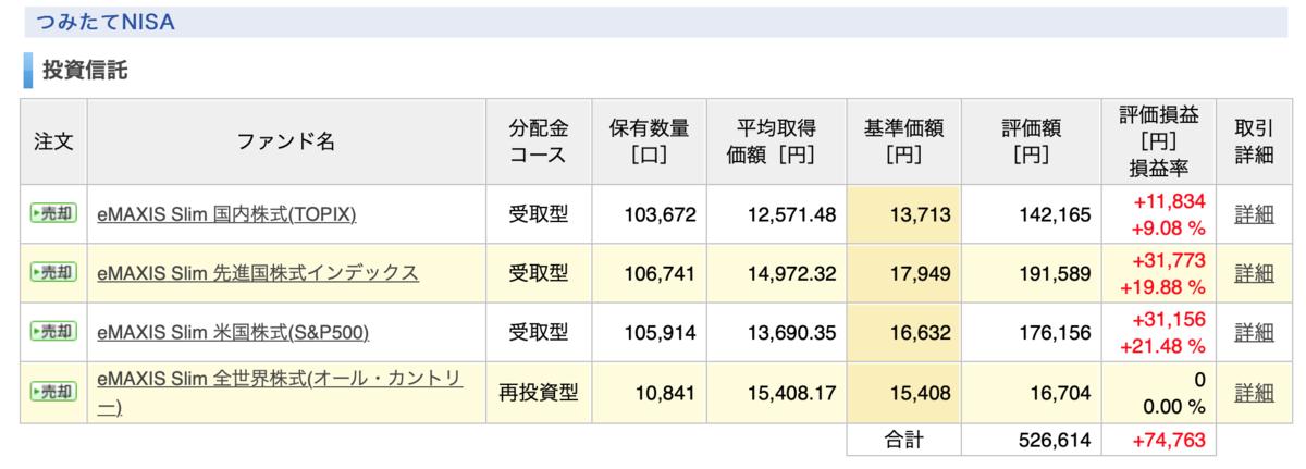 f:id:kotsukotsu_tocchi:20210804161410p:plain
