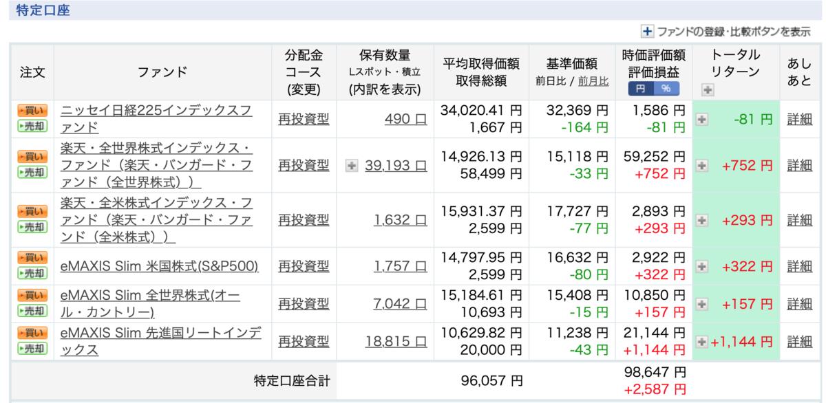 f:id:kotsukotsu_tocchi:20210804163748p:plain