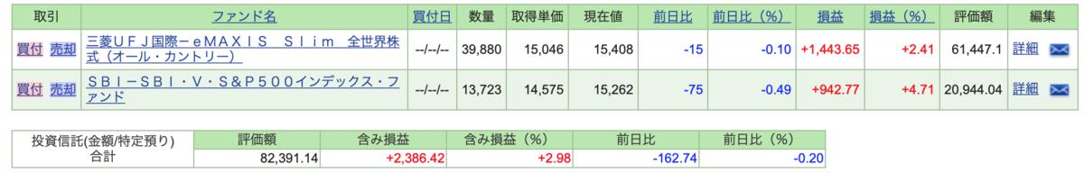 f:id:kotsukotsu_tocchi:20210804170133p:plain