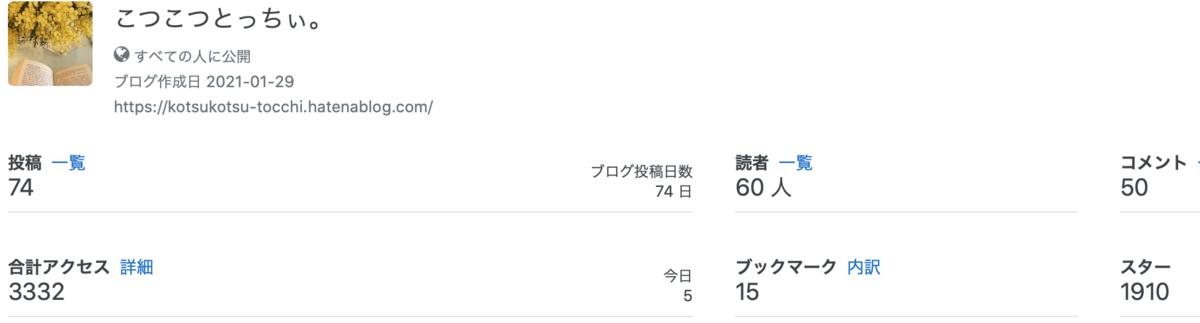 f:id:kotsukotsu_tocchi:20210902152526p:plain