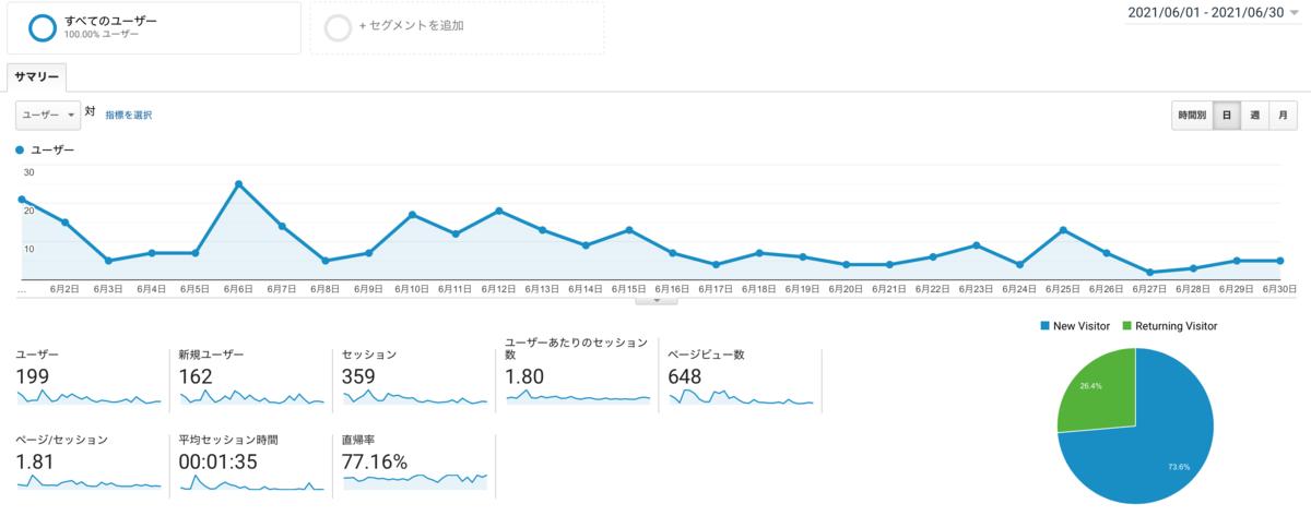 f:id:kotsukotsu_tocchi:20210902154145p:plain