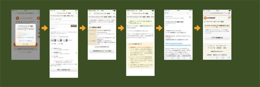 f:id:kotsuru0812:20160628234150p:plain