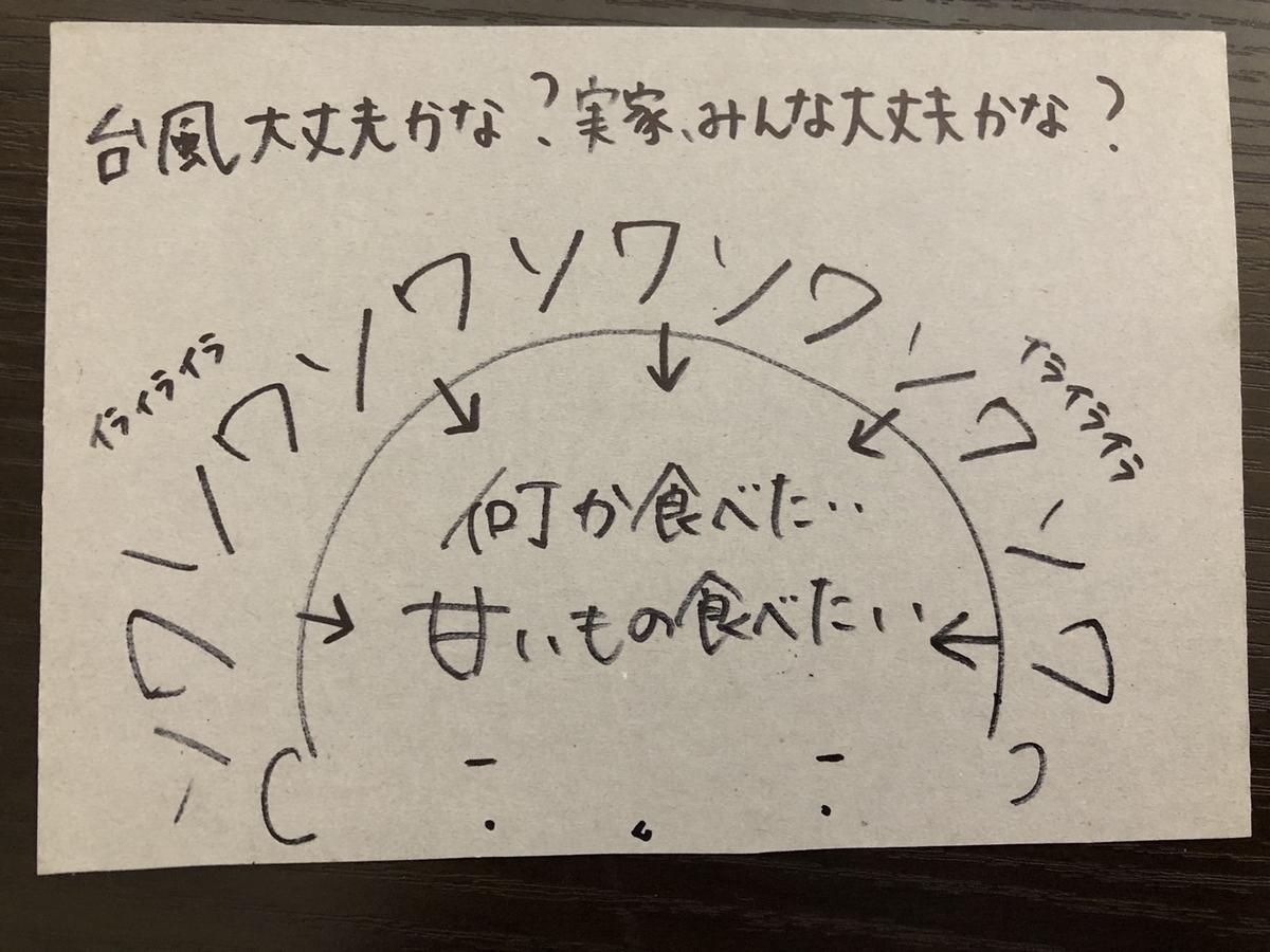 f:id:kotukotu-day:20200906153533j:plain
