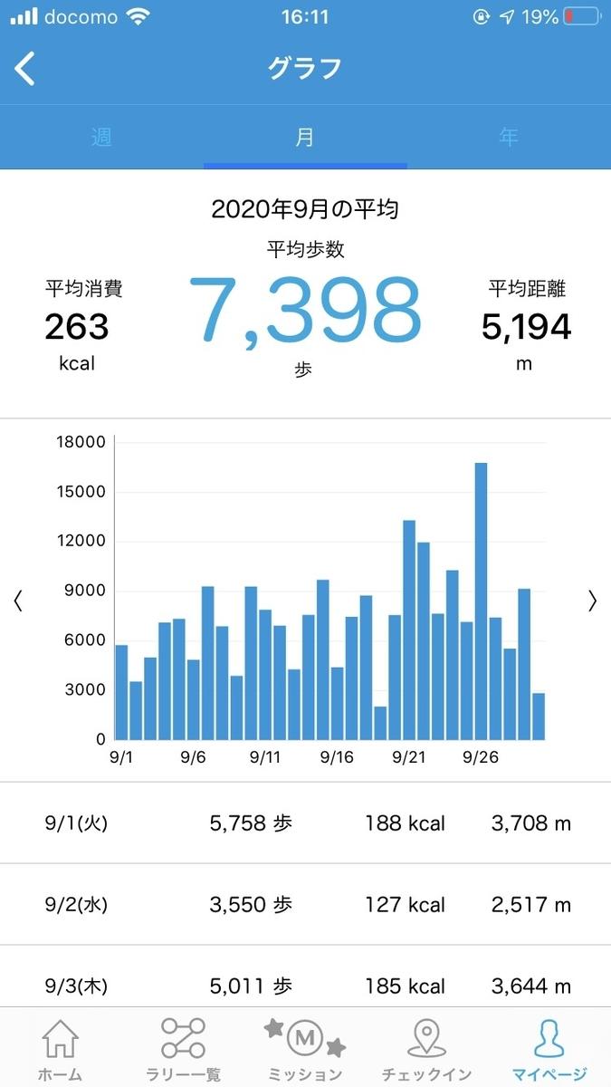 f:id:kotukotu-day:20201001221858j:plain