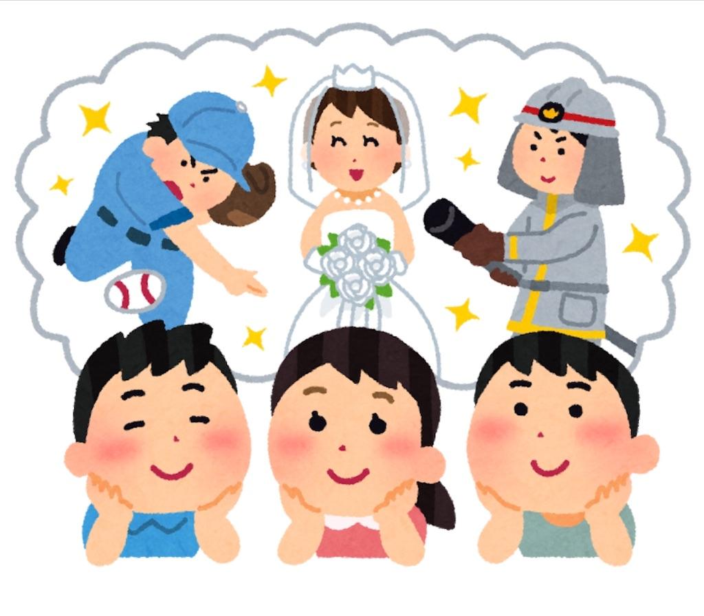 f:id:kotukotu110:20191008222024j:image