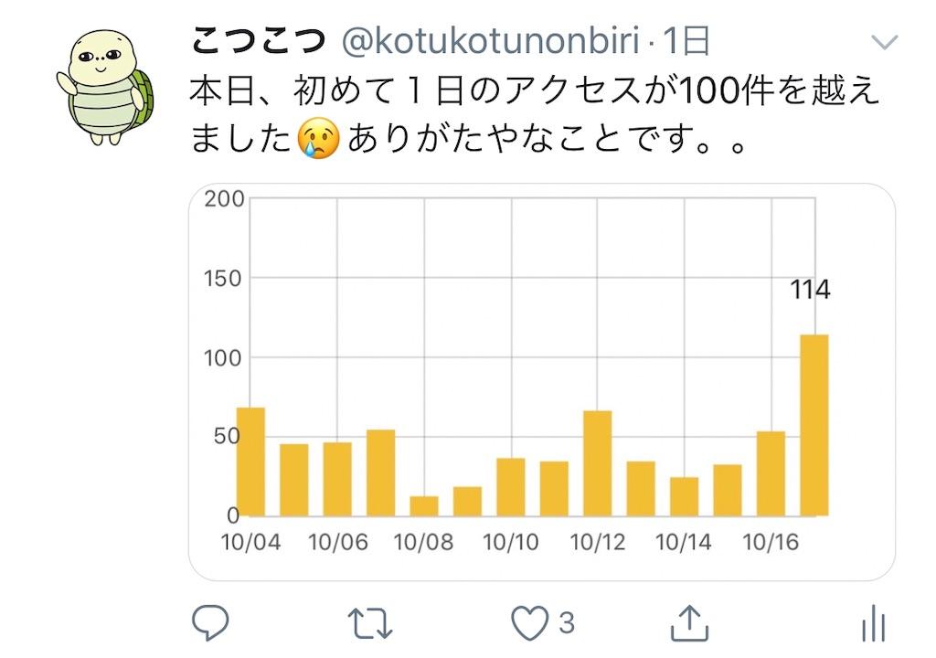 f:id:kotukotu110:20191019010216j:image