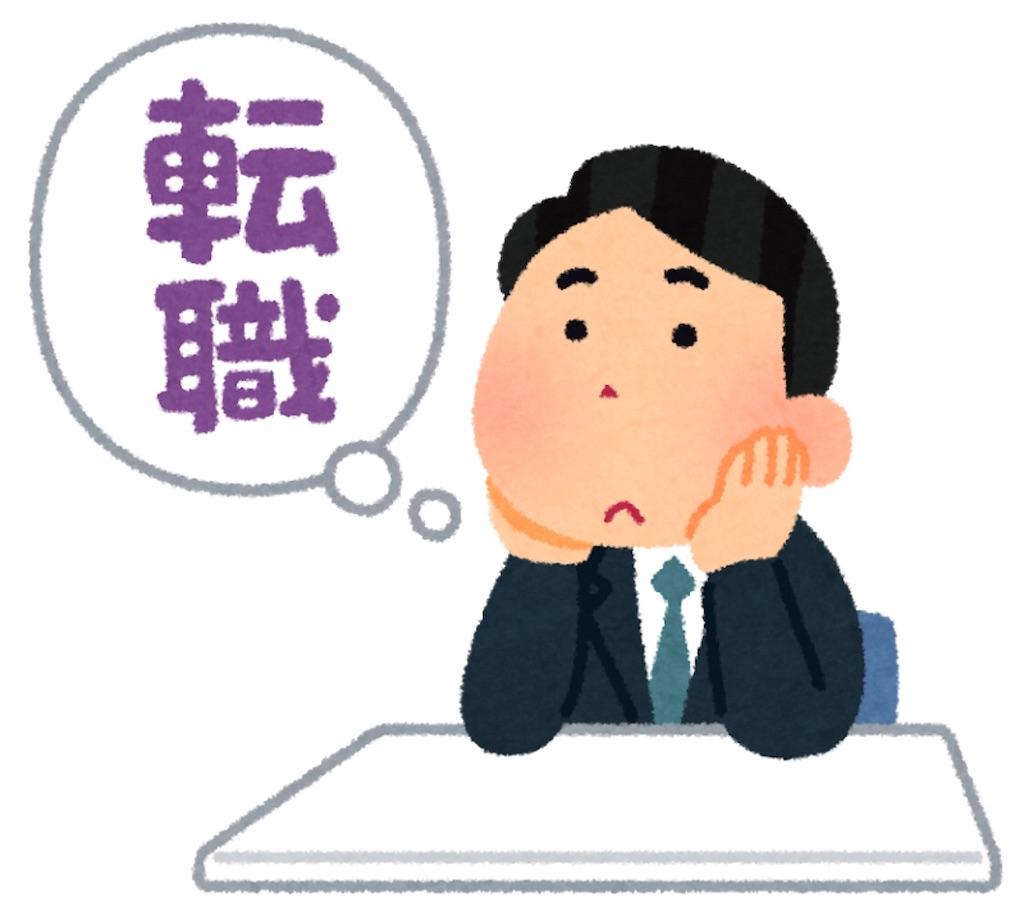 f:id:kotukotu110:20191121213236j:image