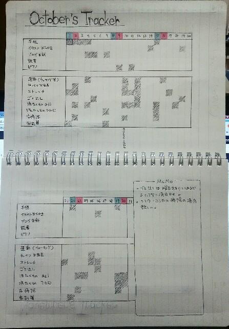 f:id:kou-hidaka0811:20161104190105j:image