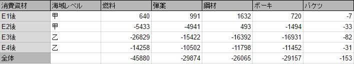 f:id:kou_hyuga:20160830223439j:plain